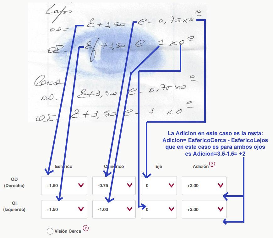 774ac23da6 Caso Receta Para Vision de Lejos y Cerca (Multifocal)