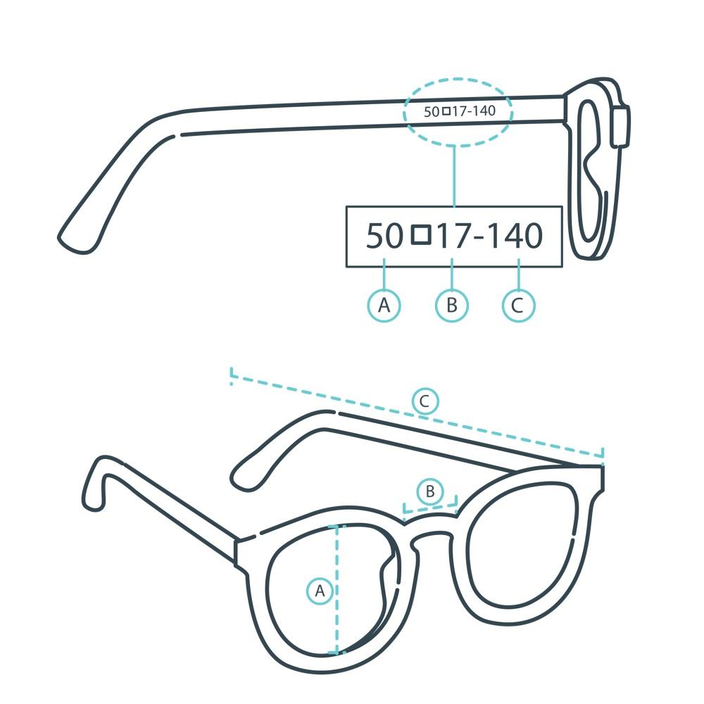 525e6e2d5e ... es su primer anteojo le recomendamos se pruebe en un comercio del ramo  algunos anteojos que se ajusten a su cara y tome nota de los siguientes  valores: